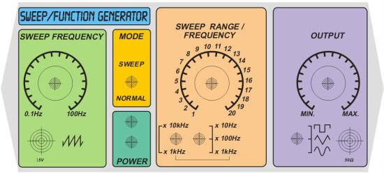Circuito Xr2206 : Py bbs hamradio page